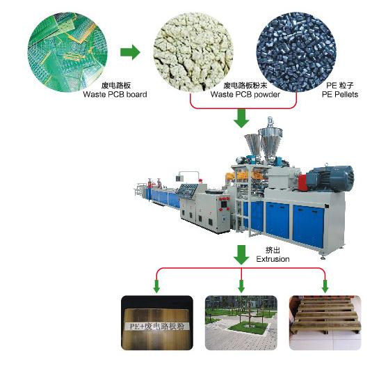 Waste PCB Board One-step Extrusion Line